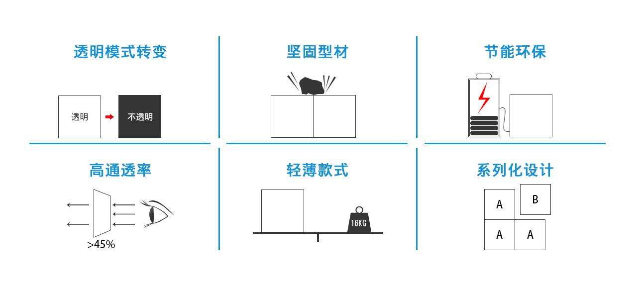户外铝型材透明屏10.jpg
